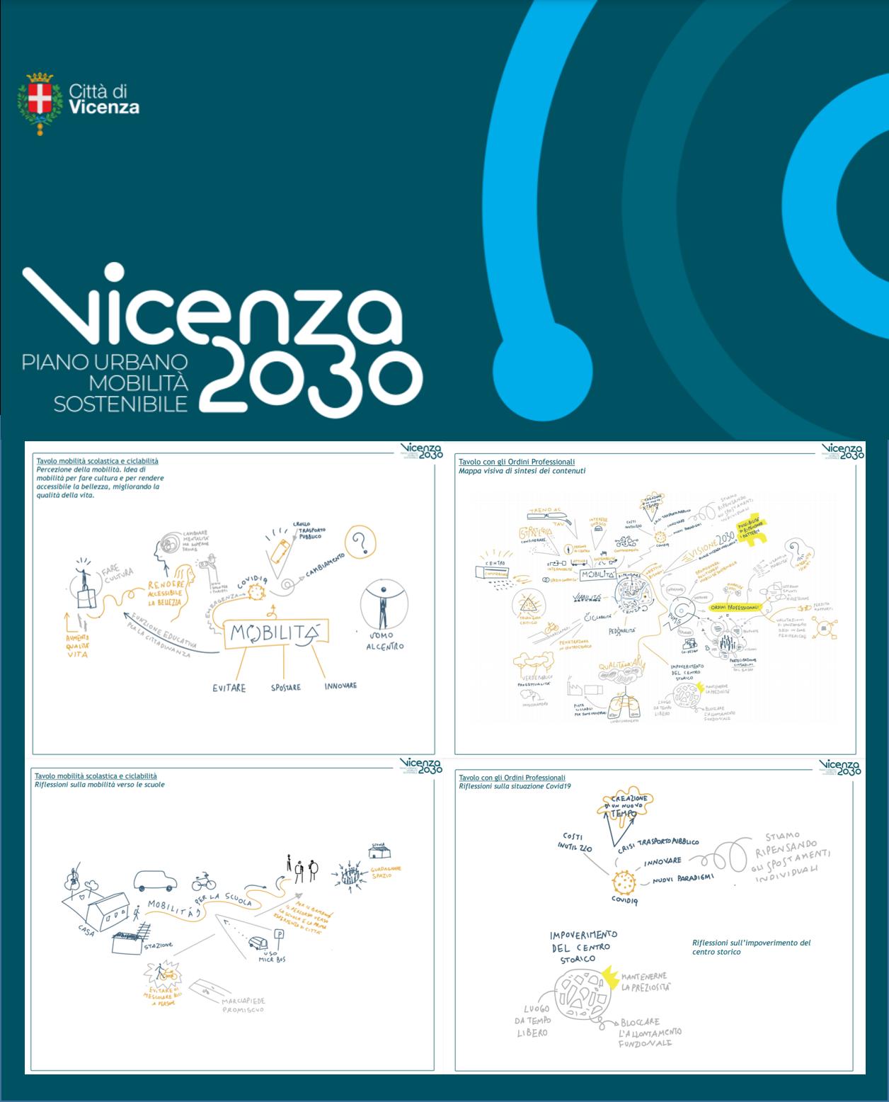 vicenza2030